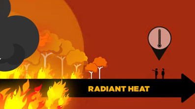 Bushfire fact - Radiant Heat