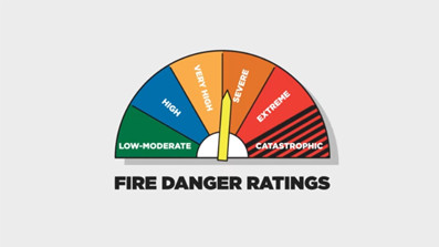 Bushfire fact - fire danger ratings